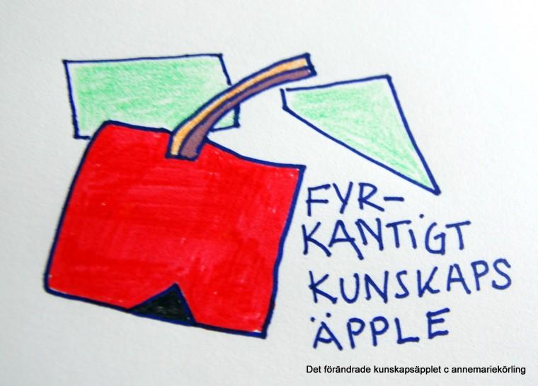 Lärandet tumlar runt i alltsammans - det får inte bli för fyrkantigt! ritar Anne-Marie Körling
