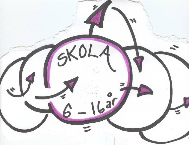 Elevens tid i skolan och ... Körling ritar och tänker 2007