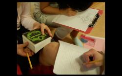 Eleverna samlas kring en bok som bara handlar om frågeställningar. Den blev en favorit. Vilka frågor är feta och vilka är inte det? Ur undervisningen, Körling 2002.